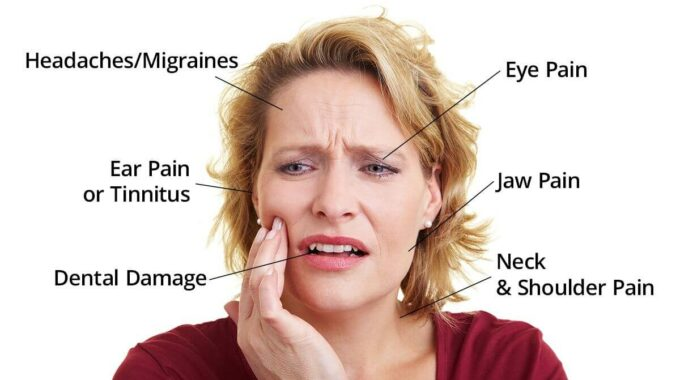 Everything You Need to Know About Temporomandibular Joint (TMJ)
